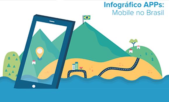 destaque-maior-infografico-mobile-sociomantic