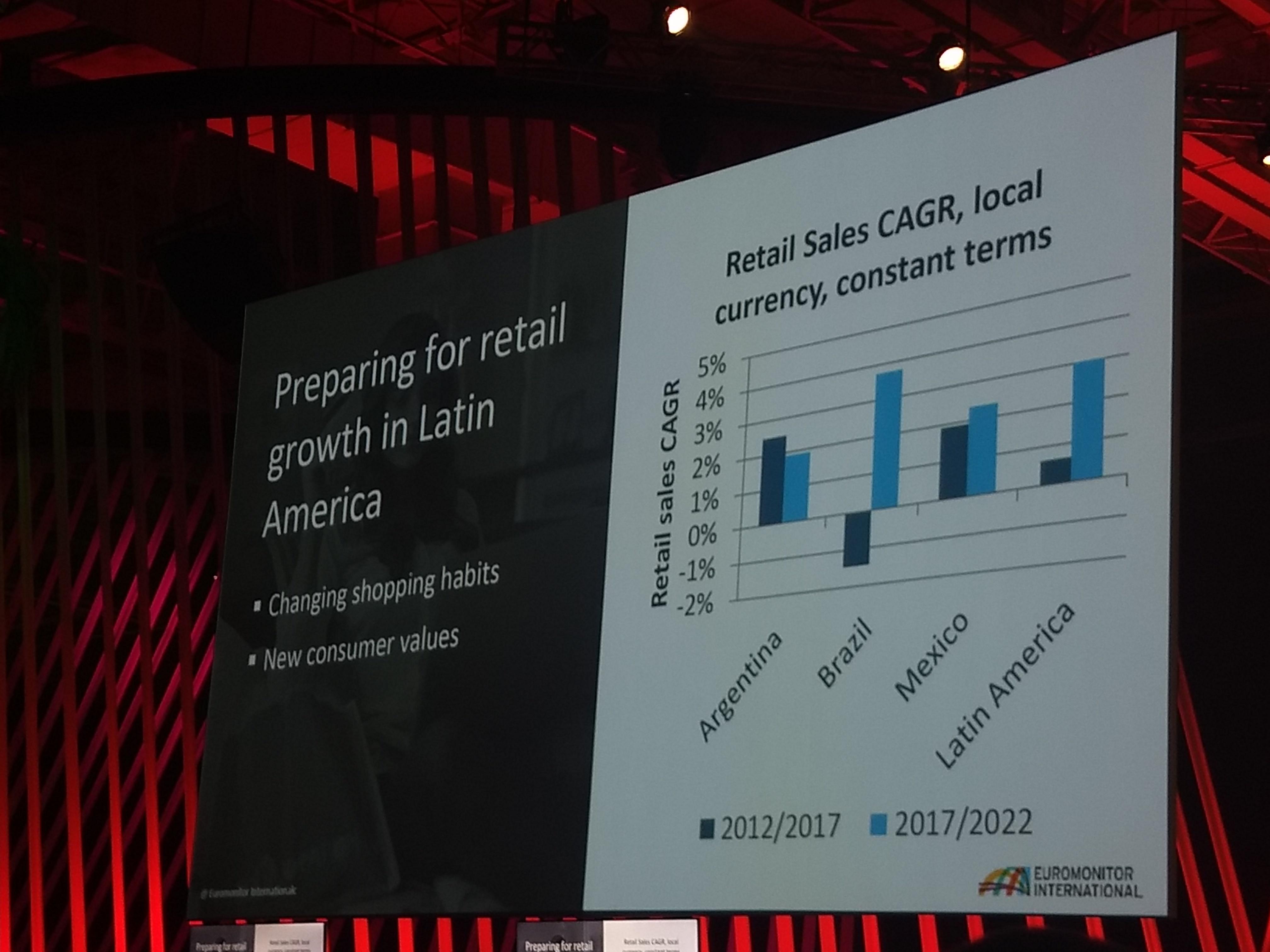 Foto de um slide com um gráfico em barras que representam o crescimento nas vendas da Argentina, Brasil, México e América Latina. O período retratado no gráfico é de 2012/2017 e 2017/2022.