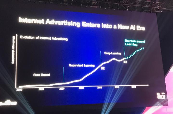 Foto de slide que mostra os estágios da publicidade na internet nessa nova era com a IA.