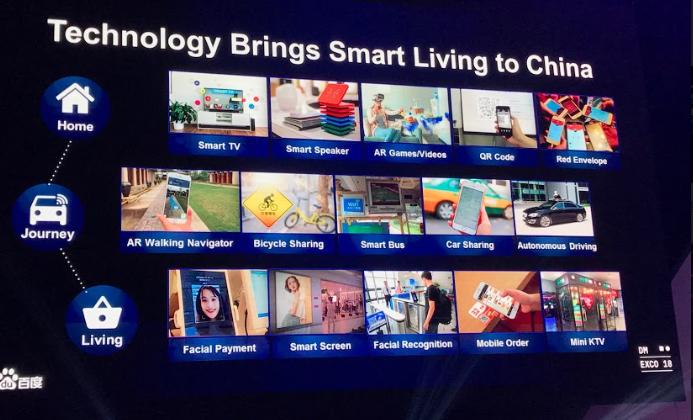 Foto de slide mostrando como a IA facilita a vida das pessoas.