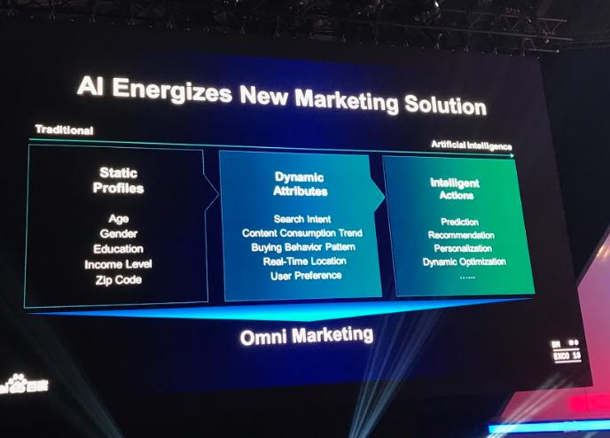 Foto de slide com as diferenças do marketing tradicional e do marketing que utiliza a IA