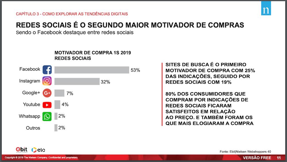Números do e-commerce brasileiro e a influência do checkout